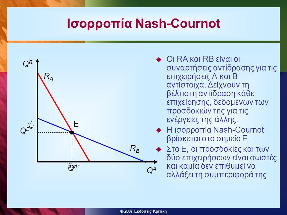 © 2007 Εκδόσεις Κριτική Ισορροπία Nash-Cournot  Οι RA και RB είναι οι συναρτήσεις αντίδρασης για τις επιχειρήσεις Α και Β αντίστοιχα. Δείχνουν τη βέλ
