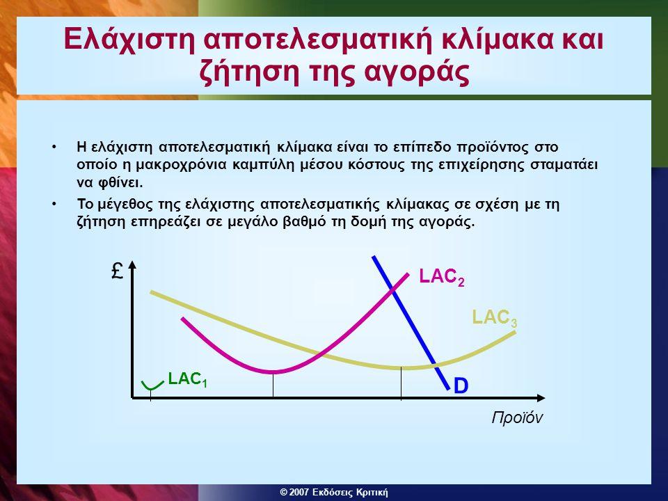 © 2007 Εκδόσεις Κριτική Ελάχιστη αποτελεσματική κλίμακα και ζήτηση της αγοράς D LAC 1 LAC 2 LAC 3 Προϊόν £ •Η ελάχιστη αποτελεσματική κλίμακα είναι το