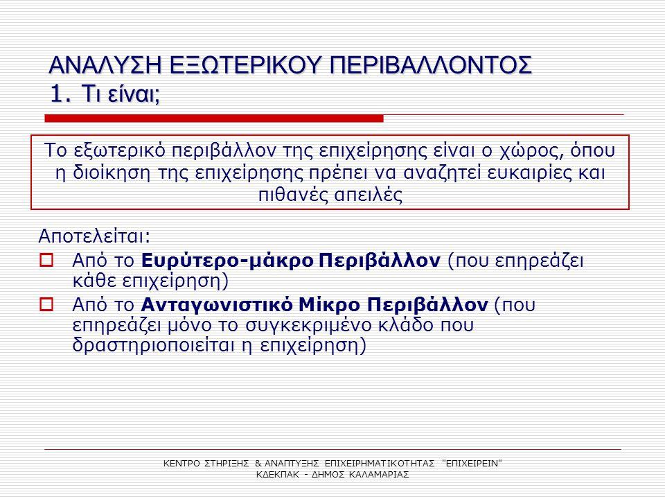 ΑΝΑΛΥΣΗ ΕΞΩΤΕΡΙΚΟΥ ΠΕΡΙΒΑΛΛΟΝΤΟΣ 2.