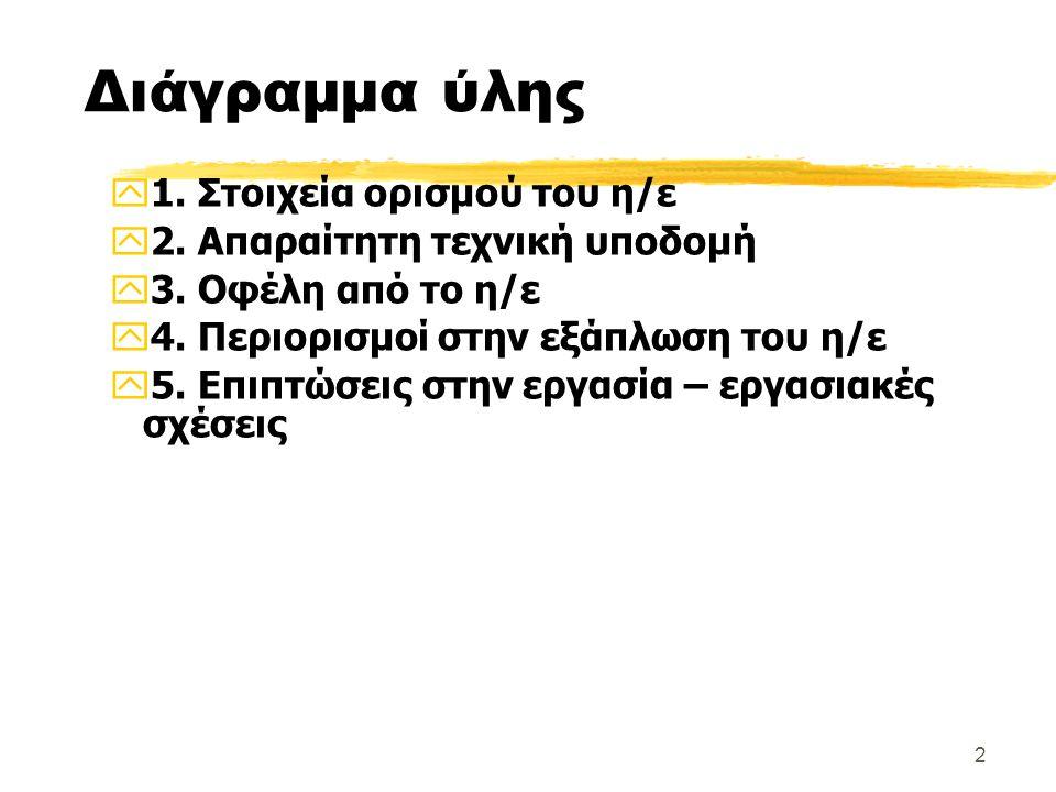 2 Διάγραμμα ύλης y1. Στοιχεία ορισμού του η/ε y2. Απαραίτητη τεχνική υποδομή y3. Οφέλη από το η/ε y4. Περιορισμοί στην εξάπλωση του η/ε y5. Επιπτώσεις