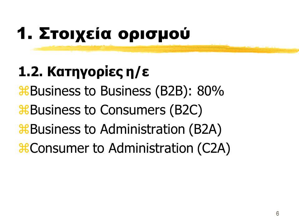 6 1. Στοιχεία ορισμού 1.2. Κατηγορίες η/ε zBusiness to Business (B2B): 80% zBusiness to Consumers (B2C) zBusiness to Administration (B2A) zConsumer to