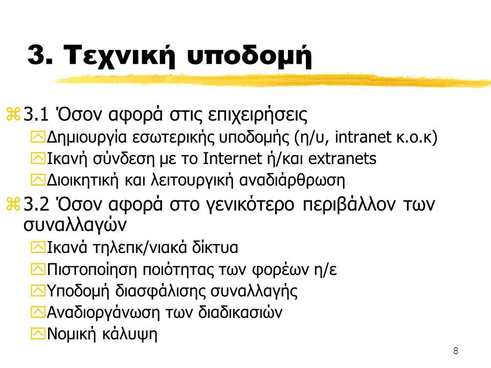 8 3. Τεχνική υποδομή z3.1 Όσον αφορά στις επιχειρήσεις yΔημιουργία εσωτερικής υποδομής (η/υ, intranet κ.ο.κ) yΙκανή σύνδεση με το Internet ή/και extra