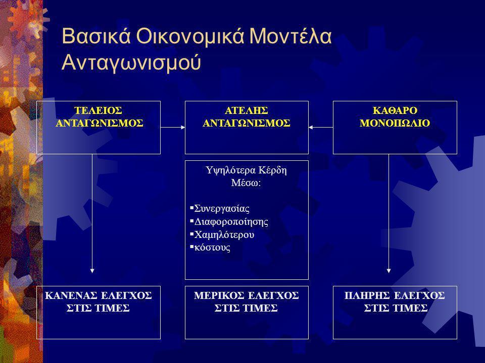 Κόλλημα στη Μέση Απόδοση Επενδυμένων Κεφαλαίων (ROI) Μερίδιο Αγοράς Στρατηγική Niche Διαφοροποίηση ΜΚΤ ή Ηγεσία Κόστους Κόλλημα