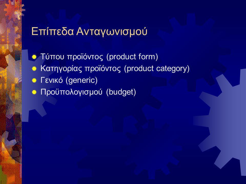 Επίπεδα Ανταγωνισμού  Τύπου προϊόντος (product form)  Κατηγορίας προϊόντος (product category)  Γενικό (generic)  Προϋπολογισμού (budget)