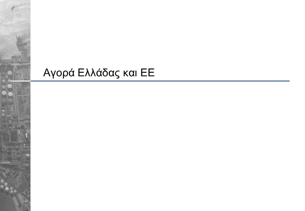 Αγορά Ελλάδας και ΕΕ