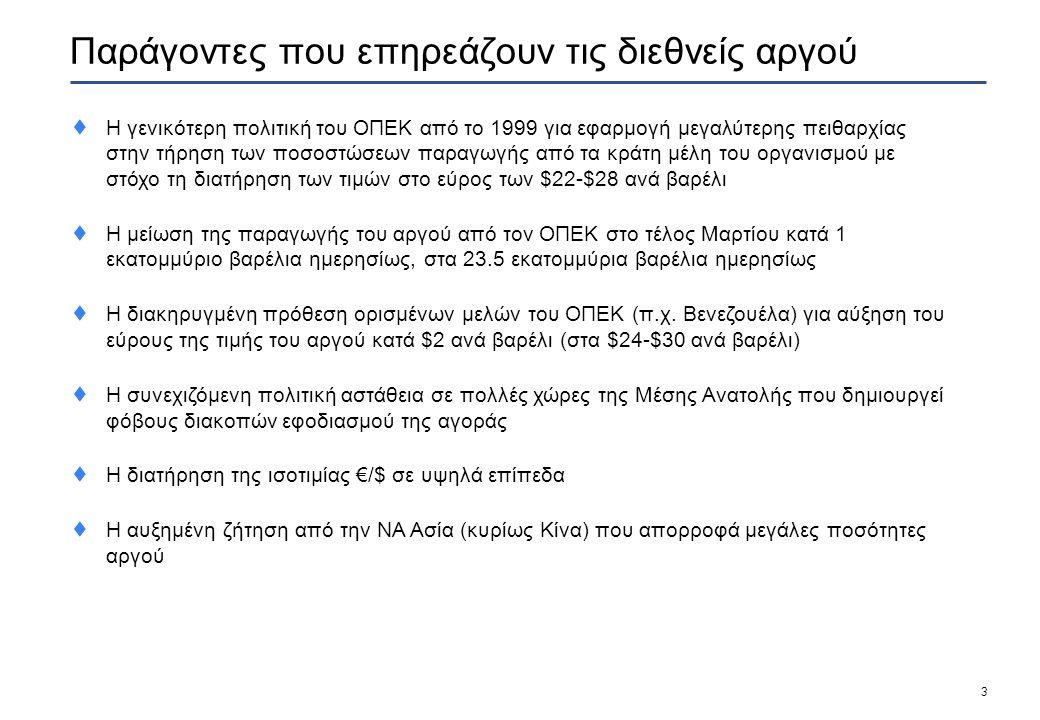 3 Παράγοντες που επηρεάζουν τις διεθνείς αργού  Η γενικότερη πολιτική του ΟΠΕΚ από το 1999 για εφαρμογή μεγαλύτερης πειθαρχίας στην τήρηση των ποσοστώσεων παραγωγής από τα κράτη μέλη του οργανισμού με στόχο τη διατήρηση των τιμών στο εύρος των $22-$28 ανά βαρέλι  Η μείωση της παραγωγής του αργού από τον ΟΠΕΚ στο τέλος Μαρτίου κατά 1 εκατομμύριο βαρέλια ημερησίως, στα 23.5 εκατομμύρια βαρέλια ημερησίως  Η διακηρυγμένη πρόθεση ορισμένων μελών του ΟΠΕΚ (π.χ.