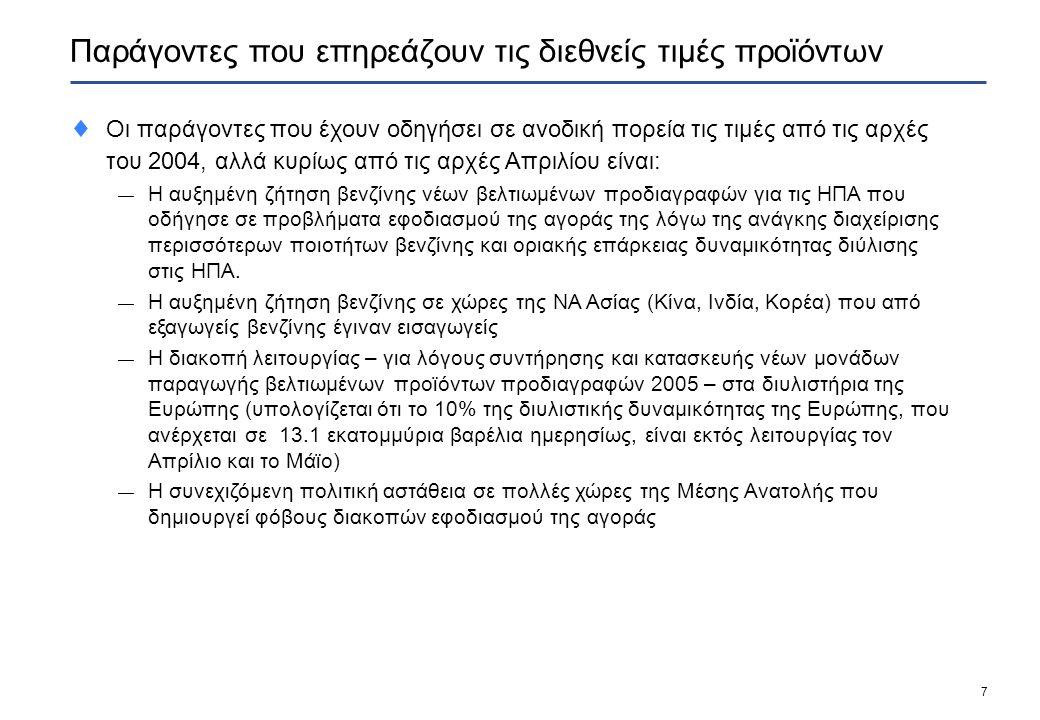 18 Τιμή Πρατηρίου στην Ελλάδα