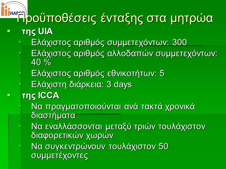 Προϋποθέσεις ένταξης στα μητρώα  της UIA  Ελάχιστος αριθμός συμμετεχόντων: 300  Ελάχιστος αριθμός αλλοδαπών συμμετεχόντων: 40 %  Ελάχιστος αριθμός εθνικοτήτων: 5  Ελάχιστη διάρκεια: 3 days  της ICCA  Να πραγματοποιούνται ανά τακτά χρονικά διαστήματα  Να εναλλάσσονται μεταξύ τριών τουλάχιστον διαφορετικών χωρών  Να συγκεντρώνουν τουλάχιστον 50 συμμετέχοντες