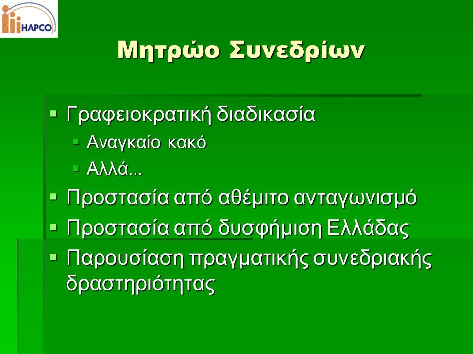Hellenic Association of Professional Congress Organizers ΑΛΚΜΑΙΩΝΙΔΩΝ 2-4, ΑΘΗΝΑ 161 21 Τηλ.: 210 7256541-3, Φαξ: 210 7258487 www.hapco.grwww.hapco.gr email: hapco@hapco.grhapco@hapco.gr HAPCO