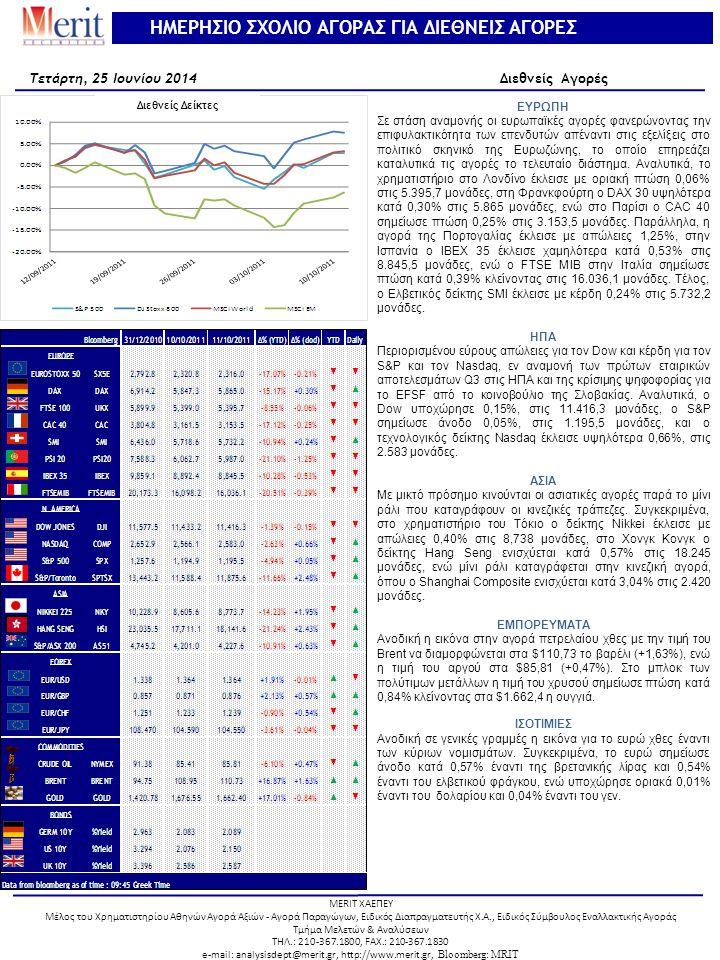ΕΥΡΩΠΗ Σε στάση αναμονής οι ευρωπαϊκές αγορές φανερώνοντας την επιφυλακτικότητα των επενδυτών απέναντι στις εξελίξεις στο πολιτικό σκηνικό της Ευρωζών