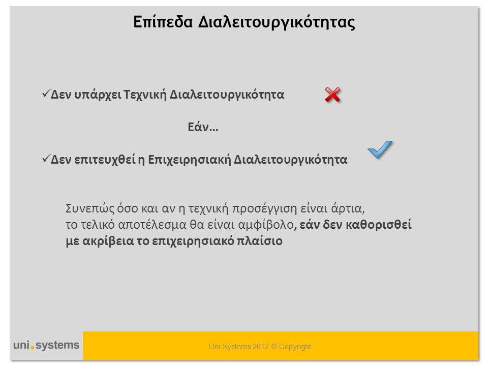 Επίπεδα Διαλειτουργικότητας Uni Systems 2012 © Copyright  Δεν υπάρχει Τεχνική Διαλειτουργικότητα Εάν…  Δεν επιτευχθεί η Επιχειρησιακή Διαλειτουργικό