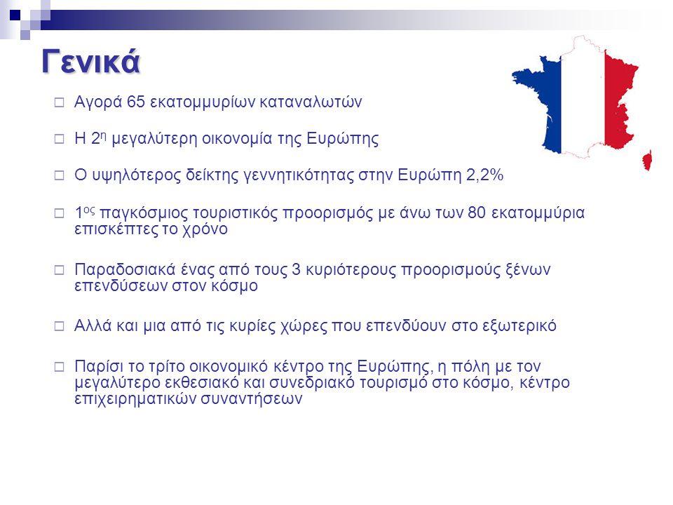 Οικονομικό Περιβάλλον  Μακροοικονομικοί δείκτες  Ρυθμός ανάπτυξης 2012  0,1% 201020112012 Πραγματικό ΑΕΠ (δις €) 1890,51996,62003,2 Κατά κεφαλήν ΑΕΠ Ρυθμός ανάπτυξης 30.067 1,6% 30.850 1,7% 31.050 0,1% Πληθωρισμός1,5% 1,6% Ανεργία9,6%10,1%11% Δημόσιο Χρέος Έλλειμμα Εισαγωγές (δις €) Εξαγωγές (δις € ) Εμπορικό Ισοζύγιο (δις € ) 81,7% -7,0% 443,960 340,816 -51,442 85,4% -5,2% 458,440 389,615 -68,825 89% -4,2% 508,815 441,657 -67,158