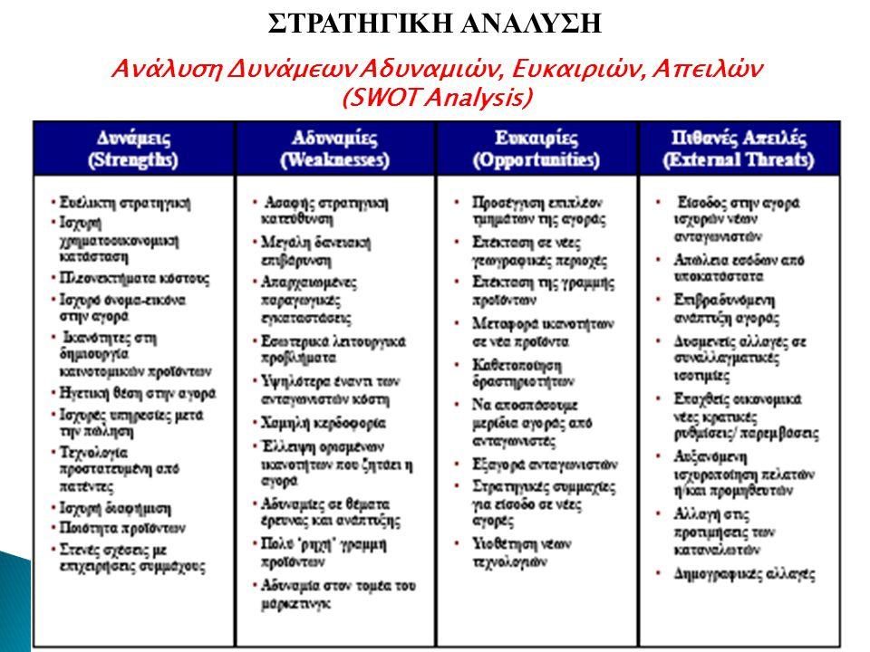 ΣΤΡΑΤΗΓΙΚΗ ΑΝΑΛΥΣΗ Ανάλυση Δυνάμεων Αδυναμιών, Ευκαιριών, Απειλών (SWOT Analysis)