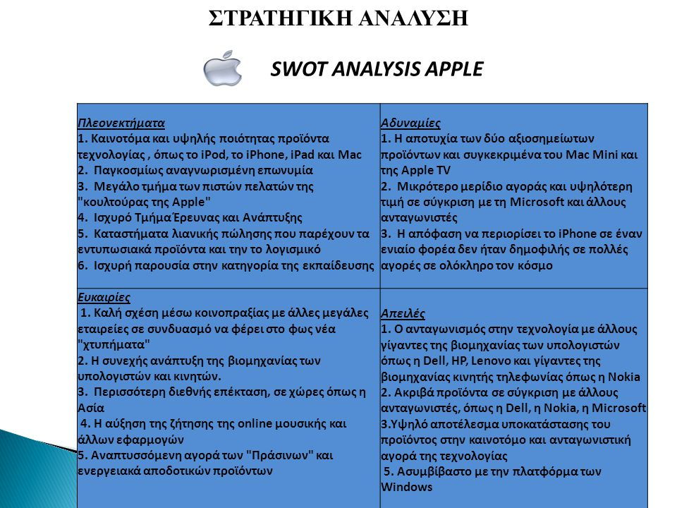 ΣΤΡΑΤΗΓΙΚΗ ΑΝΑΛΥΣΗ SWOT ANALYSIS APPLE Πλεονεκτήματα 1. Καινοτόμα και υψηλής ποιότητας προϊόντα τεχνολογίας, όπως το iPod, το iPhone, iPad και Mac 2.