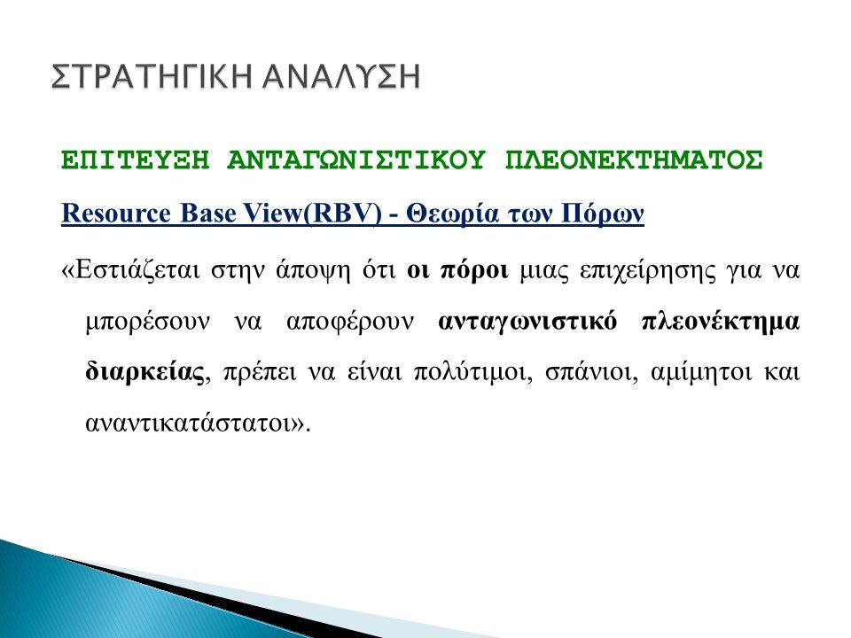 ΕΠΙΤΕΥΞΗ ΑΝΤΑΓΩΝΙΣΤΙΚΟΥ ΠΛΕΟΝΕΚΤΗΜΑΤΟΣ Resource Base View(RBV) - Θεωρία των Πόρων «Εστιάζεται στην άποψη ότι οι πόροι μιας επιχείρησης για να μπορέσου