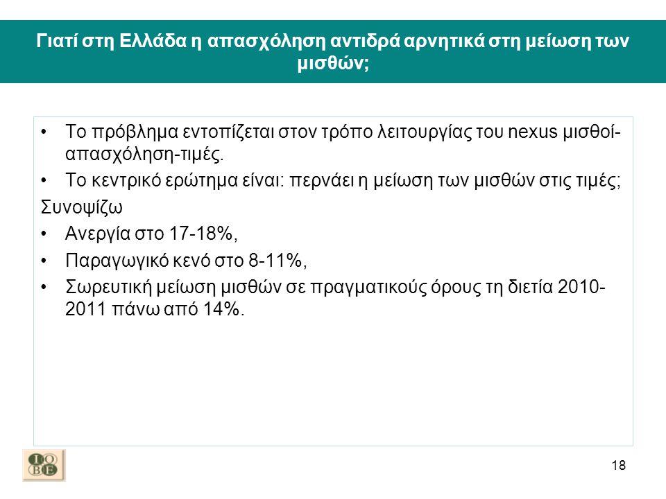 Γιατί στη Ελλάδα η απασχόληση αντιδρά αρνητικά στη μείωση των μισθών; •Το πρόβλημα εντοπίζεται στον τρόπο λειτουργίας του nexus μισθοί- απασχόληση-τιμ