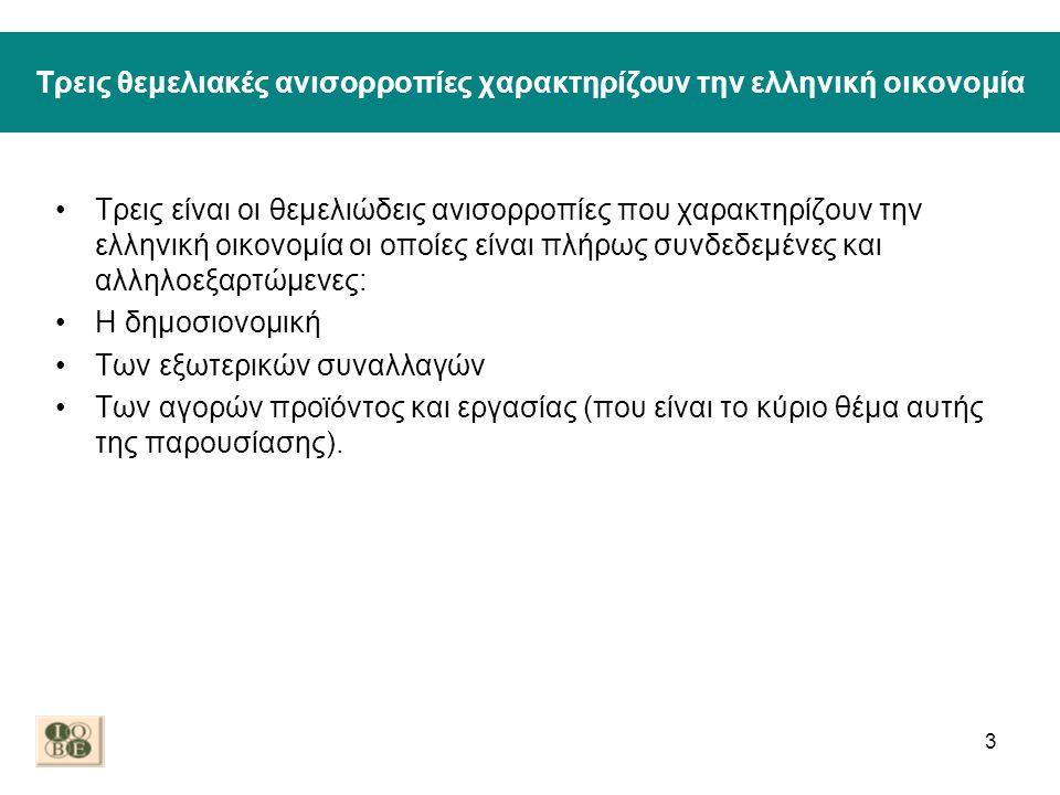 Τρεις θεμελιακές ανισορροπίες χαρακτηρίζουν την ελληνική οικονομία •Τρεις είναι οι θεμελιώδεις ανισορροπίες που χαρακτηρίζουν την ελληνική οικονομία οι οποίες είναι πλήρως συνδεδεμένες και αλληλοεξαρτώμενες: •Η δημοσιονομική •Των εξωτερικών συναλλαγών •Των αγορών προϊόντος και εργασίας (που είναι το κύριο θέμα αυτής της παρουσίασης).