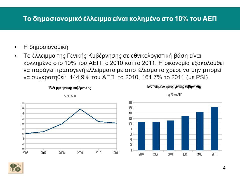 Το δημοσιονομικό έλλειμμα είναι κολημένο στο 10% του ΑΕΠ •Η δημοσιονομική •Το έλλειμμα της Γενικής Κυβέρνησης σε εθνικολογιστική βάση είναι κολλημένο στο 10% του ΑΕΠ το 2010 και το 2011.