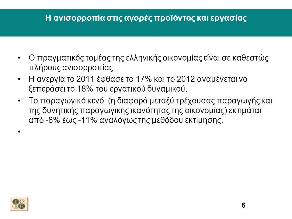 Η ανισορροπία στις αγορές προϊόντος και εργασίας •Ο πραγματικός τομέας της ελληνικής οικονομίας είναι σε καθεστώς πλήρους ανισορροπίας •Η ανεργία το 2011 έφθασε το 17% και το 2012 αναμένεται να ξεπεράσει το 18% του εργατικού δυναμικού.