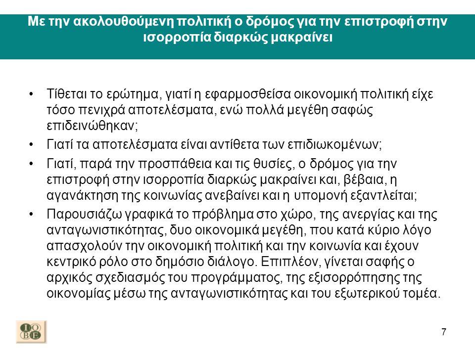 1η Εκθεση της Τριμερούς Μαίος του 2010. 8 EL Ανεργία