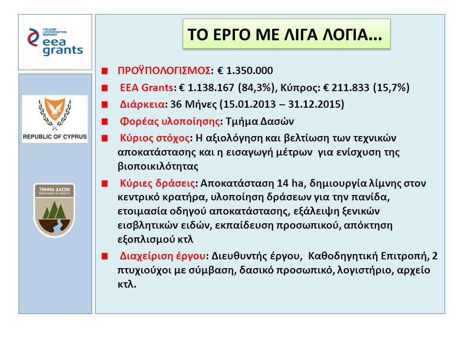 a ΠΡΟΫΠΟΛΟΓΙΣΜΟΣ: € 1.350.000 EEA Grants: € 1.138.167 (84,3%), Κύπρος: € 211.833 (15,7%) Διάρκεια: 36 Μήνες (15.01.2013 – 31.12.2015) Φορέας υλοποίησης: Τμήμα Δασών Κύριος στόχος: Η αξιολόγηση και βελτίωση των τεχνικών αποκατάστασης και η εισαγωγή μέτρων για ενίσχυση της βιοποικιλότητας Κύριες δράσεις: Αποκατάσταση 14 ha, δημιουργία λίμνης στον κεντρικό κρατήρα, υλοποίηση δράσεων για την πανίδα, ετοιμασία οδηγού αποκατάστασης, εξάλειψη ξενικών εισβλητικών ειδών, εκπαίδευση προσωπικού, απόκτηση εξοπλισμού κτλ Διαχείριση έργου: Διευθυντής έργου, Καθοδηγητική Επιτροπή, 2 πτυχιούχοι με σύμβαση, δασικό προσωπικό, λογιστήριο, αρχείο κτλ.