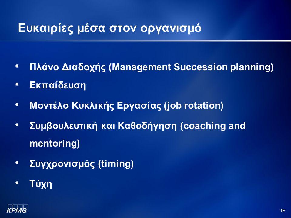 20 Ευκαιρίες έξω από τον οργανισμό • Προσδιορισμός εταιρειών «στόχων» ανάλογα με τον κλάδο επιχειρησιακής δραστηριότητας και την εξειδίκευσή σου σε τομείς του δικαίου • Χρήση προσωπικού και επαγγελματικού δικτύου γνωριμιών Να θυμάσαι ότι το 80% περίπου των νέων ευκαιριών προέρχεται μέσω δικτύου γνωριμιών