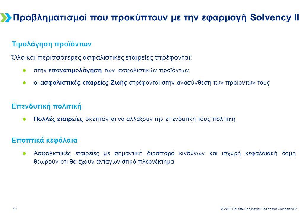 Deloitte-LBG UK screen 4:3 (19.05 cm x 25.40 cm) 10 © 2012 Deloitte Hadjipavlou Sofianos & Cambanis SA Προβληματισμοί που προκύπτουν με την εφαρμογή Solvency II Τιμολόγηση προϊόντων Όλο και περισσότερες ασφαλιστικές εταιρείες στρέφονται:  στην επανατιμολόγηση των ασφαλιστικών προϊόντων  οι ασφαλιστικές εταιρείες Ζωής στρέφονται στην ανασύνθεση των προϊόντων τους Επενδυτική πολιτική  Πολλές εταιρείες σκέπτονται να αλλάξουν την επενδυτική τους πολιτική Εποπτικά κεφάλαια  Ασφαλιστικές εταιρείες με σημαντική διασπορά κινδύνων και ισχυρή κεφαλαιακή δομή θεωρούν ότι θα έχουν ανταγωνιστικό πλεονέκτημα
