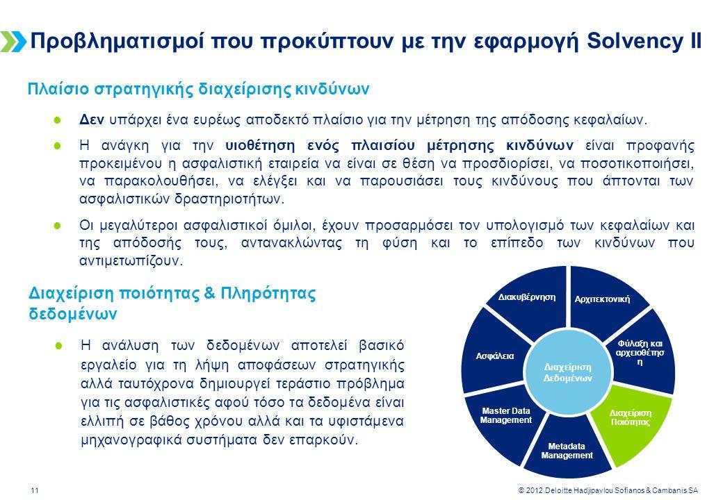 Deloitte-LBG UK screen 4:3 (19.05 cm x 25.40 cm) 11 © 2012 Deloitte Hadjipavlou Sofianos & Cambanis SA Προβληματισμοί που προκύπτουν με την εφαρμογή Solvency II Πλαίσιο στρατηγικής διαχείρισης κινδύνων  Δεν υπάρχει ένα ευρέως αποδεκτό πλαίσιο για την μέτρηση της απόδοσης κεφαλαίων.