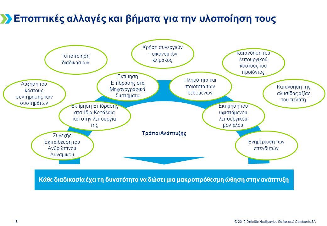 Deloitte-LBG UK screen 4:3 (19.05 cm x 25.40 cm) 16 © 2012 Deloitte Hadjipavlou Sofianos & Cambanis SA Εποπτικές αλλαγές και βήματα για την υλοποίηση τους Τρόποι Ανάπτυξης Συνεχής Εκπαίδευση του Ανθρώπινου Δυναμικού Εκτίμηση Επίδρασης στα Ίδια Κεφάλαια και στην λειτουργία της Εκτίμηση Επίδρασης στα Μηχανογραφικά Συστήματα Ενημέρωση των επενδυτών Εκτίμηση του υφιστάμενου λειτουργικού μοντέλου Πληρότητα και ποιότητα των δεδομένων Κάθε διαδικασία έχει τη δυνατότητα να δώσει μια μακροπρόθεσμη ώθηση στην ανάπτυξη Αύξηση του κόστους συντήρησης των συστημάτων Τυποποίηση διαδικασιών Χρήση συνεργιών – οικονομιών κλίμακος Κατανόηση του λειτουργικού κόστους του προϊόντος Κατανόηση της αλυσίδας αξίας του πελάτη