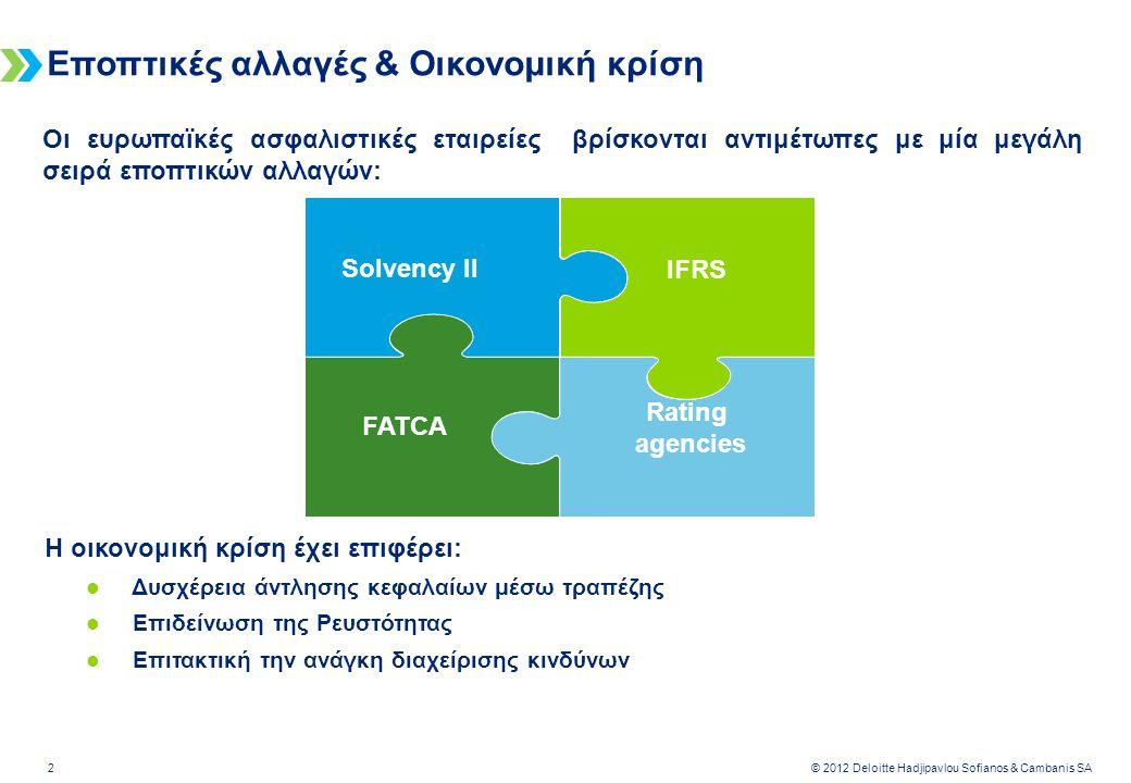 Deloitte-LBG UK screen 4:3 (19.05 cm x 25.40 cm) 2 © 2012 Deloitte Hadjipavlou Sofianos & Cambanis SA Οι ευρωπαϊκές ασφαλιστικές εταιρείες βρίσκονται αντιμέτωπες με μία μεγάλη σειρά εποπτικών αλλαγών: Solvency II IFRS FATCA Rating agencies Εποπτικές αλλαγές & Οικονομική κρίση Η οικονομική κρίση έχει επιφέρει:  Δυσχέρεια άντλησης κεφαλαίων μέσω τραπέζης  Επιδείνωση της Ρευστότητας  Επιτακτική την ανάγκη διαχείρισης κινδύνων