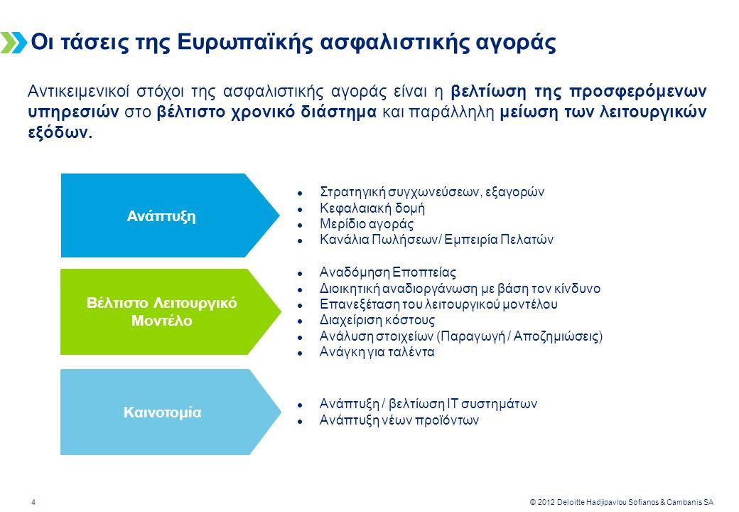 Deloitte-LBG UK screen 4:3 (19.05 cm x 25.40 cm) 4 © 2012 Deloitte Hadjipavlou Sofianos & Cambanis SA Αντικειμενικοί στόχοι της ασφαλιστικής αγοράς είναι η βελτίωση της προσφερόμενων υπηρεσιών στο βέλτιστο χρονικό διάστημα και παράλληλη μείωση των λειτουργικών εξόδων.