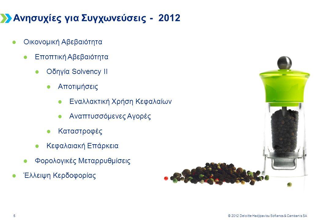 Deloitte-LBG UK screen 4:3 (19.05 cm x 25.40 cm) 6 © 2012 Deloitte Hadjipavlou Sofianos & Cambanis SA Έρευνα της DT δείχνει ότι στους επόμενους μήνες άμεση προτεραιότητας είναι: Ευρωπαϊκή Ασφαλιστική αγορά & Solvency II 5% 10% 12% 17% 27% 28% 32% 33% 37% 38% 40% 48% 50% 0102030405060708090100 Training Internal model governance and validation Risk governance system Personal incentivisation and reward Internal model application Internal model development Technology Management information Control environment Culture Performance measurement Data infrastructure and data handling processes Documentation Data quality Risk appetite Embedding and use ORSA (Own Risk & Solvency Assessment)