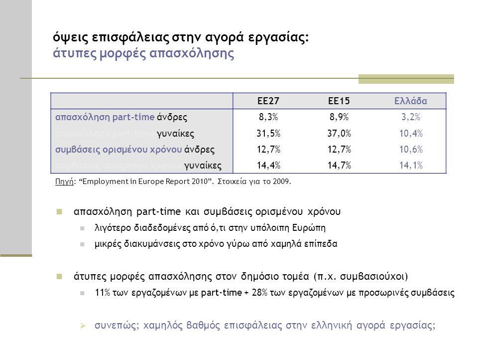 όψεις επισφάλειας στην αγορά εργασίας: άτυπες μορφές απασχόλησης  απασχόληση part-time και συμβάσεις ορισμένου χρόνου  λιγότερο διαδεδομένες από ό,τ