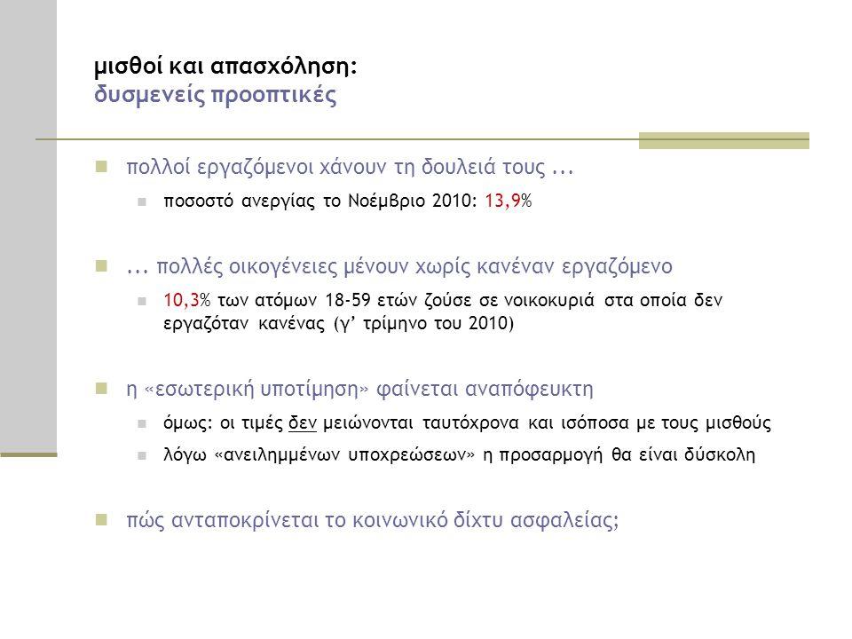 μισθοί και απασχόληση: δυσμενείς προοπτικές  πολλοί εργαζόμενοι χάνουν τη δουλειά τους...  ποσοστό ανεργίας το Νοέμβριο 2010: 13,9% ... πολλές οικο