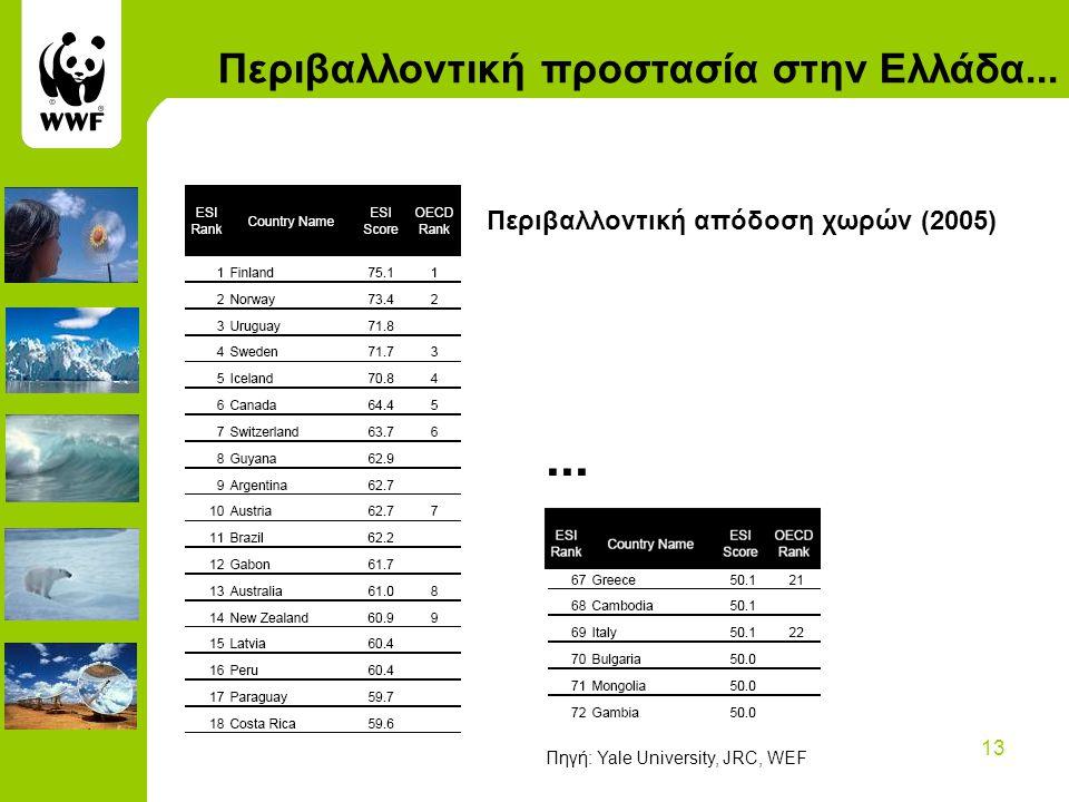 13 Περιβαλλοντική προστασία στην Ελλάδα...