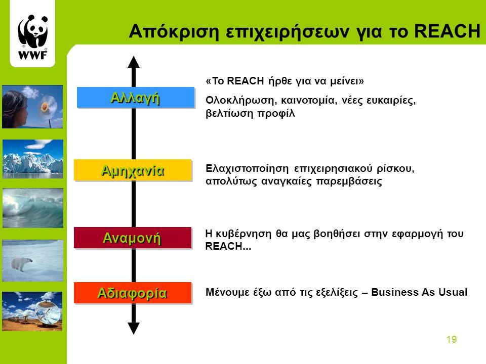 19 «Το REACH ήρθε για να μείνει» Ολοκλήρωση, καινοτομία, νέες ευκαιρίες, βελτίωση προφίλ ΑλλαγήΑλλαγή Ελαχιστοποίηση επιχειρησιακού ρίσκου, απολύτως αναγκαίες παρεμβάσεις ΑμηχανίαΑμηχανία Μένουμε έξω από τις εξελίξεις – Business As Usual ΑδιαφορίαΑδιαφορία Η κυβέρνηση θα μας βοηθήσει στην εφαρμογή του REACH...