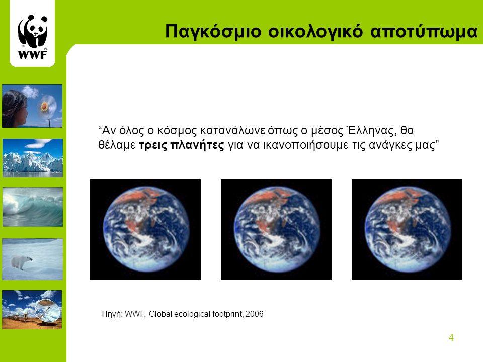 4 Παγκόσμιο οικολογικό αποτύπωμα Αν όλος ο κόσμος κατανάλωνε όπως ο μέσος Έλληνας, θα θέλαμε τρεις πλανήτες για να ικανοποιήσουμε τις ανάγκες μας Πηγή: WWF, Global ecological footprint, 2006