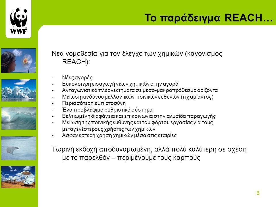 8 Το παράδειγμα REACH… Νέα νομοθεσία για τον έλεγχο των χημικών (κανονισμός REACH): -Νέες αγορές -Ευκολότερη εισαγωγή νέων χημικών στην αγορά -Ανταγωνιστικά πλεονεκτήματα σε μέσο-μακροπρόθεσμο ορίζοντα -Μείωση κινδύνου μελλοντικών ποινικών ευθυνών (πχ αμίαντος) -Περισσότερη εμπιστοσύνη -Ένα προβλέψιμο ρυθμιστικό σύστημα -Βελτιωμένη διαφάνεια και επικοινωνία στην αλυσίδα παραγωγής -Μείωση της ποινικής ευθύνης και του φόρτου εργασίας για τους μεταγενέστερους χρήστες των χημικών -Ασφαλέστερη χρήση χημικών μέσα στις εταιρίες Τωρινή εκδοχή αποδυναμωμένη, αλλά πολύ καλύτερη σε σχέση με το παρελθόν – περιμένουμε τους καρπούς
