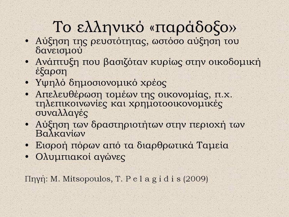 Το ελληνικό «παράδοξο » •Αύξηση της ρευστότητας, ωστόσο αύξηση του δανεισμού •Ανάπτυξη που βασιζόταν κυρίως στην οικοδομική έξαρση •Υψηλό δημοσιονομικ