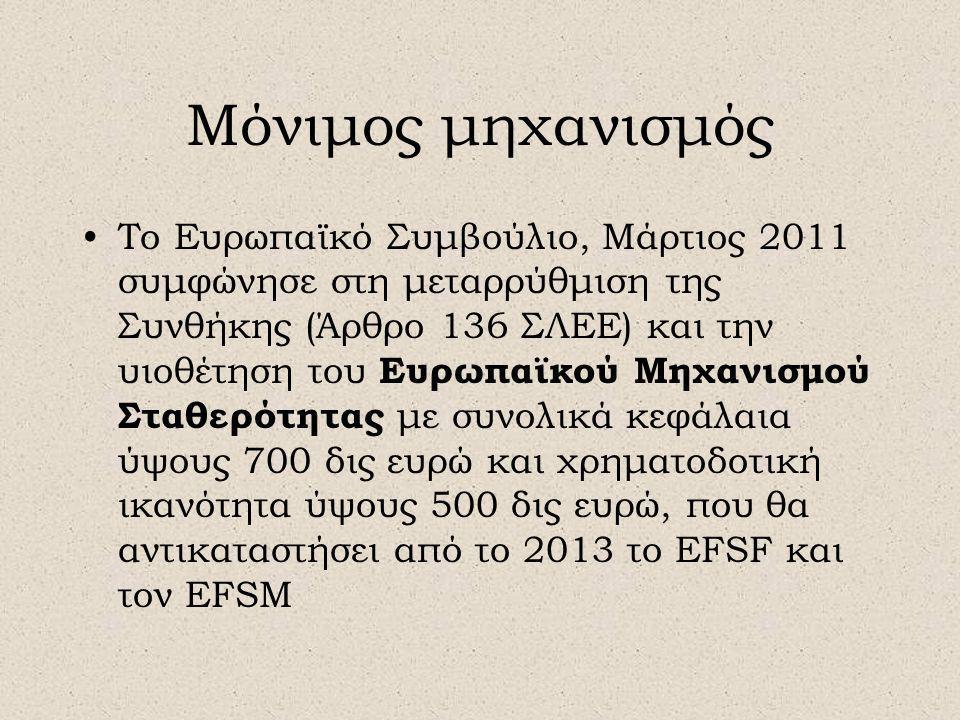 Μόνιμος μηχανισμός •Το Ευρωπαϊκό Συμβούλιο, Μάρτιος 2011 συμφώνησε στη μεταρρύθμιση της Συνθήκης (Άρθρο 136 ΣΛΕΕ) και την υιοθέτηση του Ευρωπαϊκού Μηχ