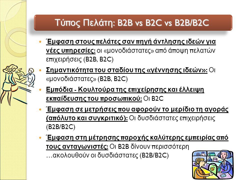 Τύ π ος Πελάτη : B2B vs B2C vs B2B/B2C  Έμφαση στους π ελάτες σαν π ηγή άντλησης ιδεών για νέες υ π ηρεσίες : οι « μονοδιάστατες » α π ό ά π οψη π ελατών ε π ιχειρήσεις (B2B, B2C)  Σημαντικότητα του σταδίου της « γέννησης ιδεών »: Οι « μονοδιάστατες » (B2B, B2C)  Εμ π όδια - Κουλτούρα της ε π ιχείρησης και έλλειψη εκ π αίδευσης του π ροσω π ικού : Οι B2C  Έμφαση σε μετρήσεις π ου αφορούν το μερίδιο τη αγοράς ( α π όλυτο και συγκριτικό ): Οι δυσδιάστατες ε π ιχειρήσεις (B2B/B2C)  Έμφαση στη μέτρησης π αροχής καλύτερης εμ π ειρίας α π ό τους ανταγωνιστές : Οι B2B δίνουν π ερισσότερη … ακολουθούν οι δυσδιάστατες (B2B/B2C)