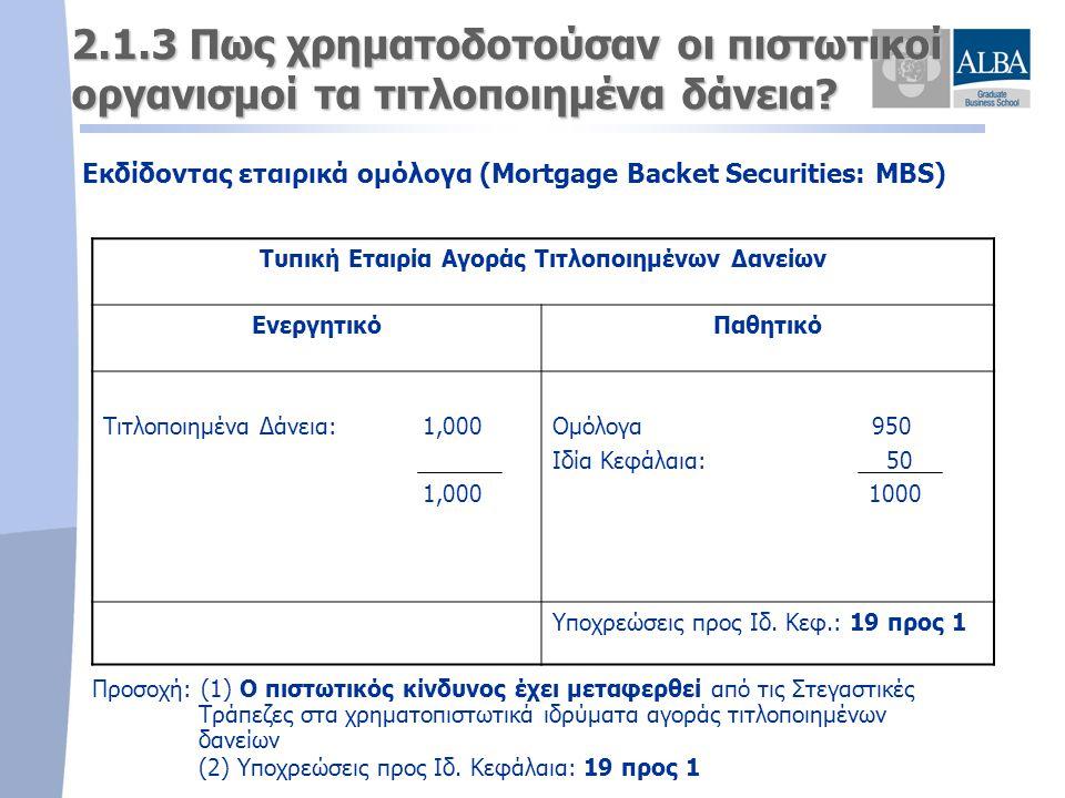 2.1.4 Ποιος αγόραζε τα εταιρικά ομόλογα (MBS) • •Αμοιβαία Κεφάλαια • •Συνταξιοδοτικά Ταμεία • •Ασφαλιστικά Ταμεία • •Τράπεζες • •Επενδυτικές Τράπεζες (Lehman Brothers) • •Ασφαλιστικές Εταιρείες (AIG) • •Hedge Funds • •Στις ΗΠΑ αλλά και διεθνώς • •Κυρίως θεσμικοί επενδυτές αν και κάποια αγοράστηκαν από επενδυτές (ιδιώτες) της ΛΑΡΙΣΑΣ