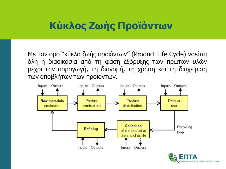 Κύκλος Ζωής Προϊόντων Με τον όρο κύκλο ζωής προϊόντων (Product Life Cycle) νοείται όλη η διαδικασία από τη φάση εξόρυξης των πρώτων υλών μέχρι την παραγωγή, τη διανομή, τη χρήση και τη διαχείριση των αποβλήτων των προϊόντων.