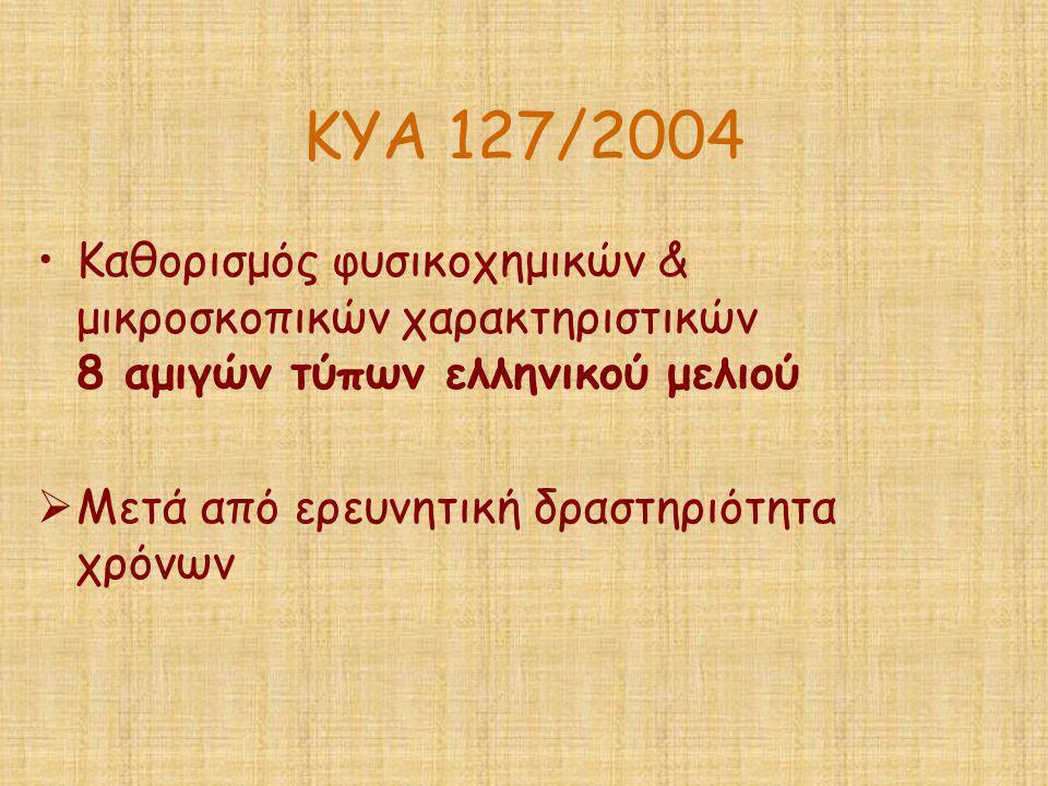 ΚΥΑ 127/2004 •Καθορισμός φυσικοχημικών & μικροσκοπικών χαρακτηριστικών 8 αμιγών τύπων ελληνικού μελιού  Μετά από ερευνητική δραστηριότητα χρόνων