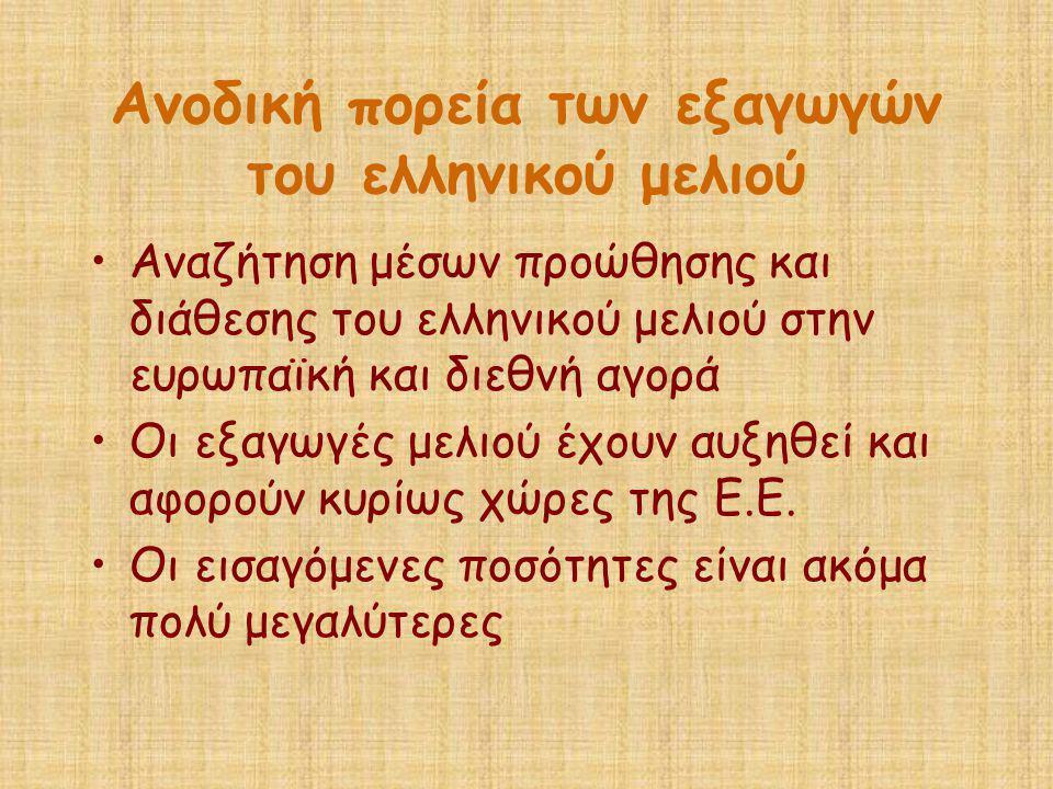 Ανοδική πορεία των εξαγωγών του ελληνικού μελιού •Αναζήτηση μέσων προώθησης και διάθεσης του ελληνικού μελιού στην ευρωπαϊκή και διεθνή αγορά •Οι εξαγ