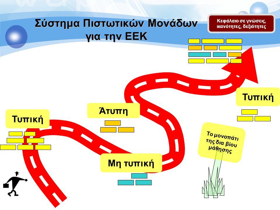 Σύστημα Πιστωτικών Μονάδων για την ΕΕΚ Το μονοπάτι της δια βίου μάθησης Κεφάλαιο σε γνώσεις, ικανότητες, δεξιότητες Τυπική Άτυπη Μη τυπική Τυπική