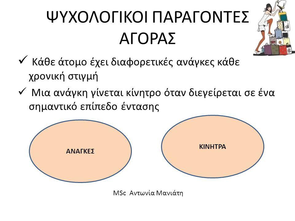 ΑΝΑΛΥΣΗ ΚΑΤΑΝΑΛΩΤΗ Σας ευχαριστώ MSc Αντωνία Μανιάτη