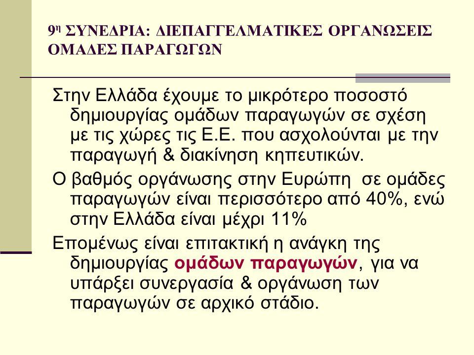 9 η ΣΥΝΕΔΡΙΑ: ΔΙΕΠΑΓΓΕΛΜΑΤΙΚΕΣ ΟΡΓΑΝΩΣΕΙΣ ΟΜΑΔΕΣ ΠΑΡΑΓΩΓΩΝ Στην Ελλάδα έχουμε το μικρότερο ποσοστό δημιουργίας ομάδων παραγωγών σε σχέση με τις χώρες