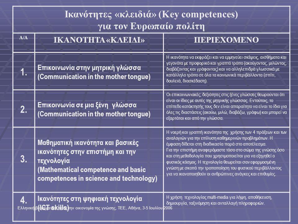 Ελληνική βιομηχανία: προς την οικονομία της γνώσης, ΤΕΕ, Αθήνα, 3-5 Ιουλίου 2006 Ικανότητες «κλειδιά» (Key competences) για τον Ευρωπαίο πολίτη A/Α ΙΚΑΝΟΤΗΤΑ «ΚΛΕΙΔΙ»ΠΕΡΙΕΧΟΜΕΝΟ 1.