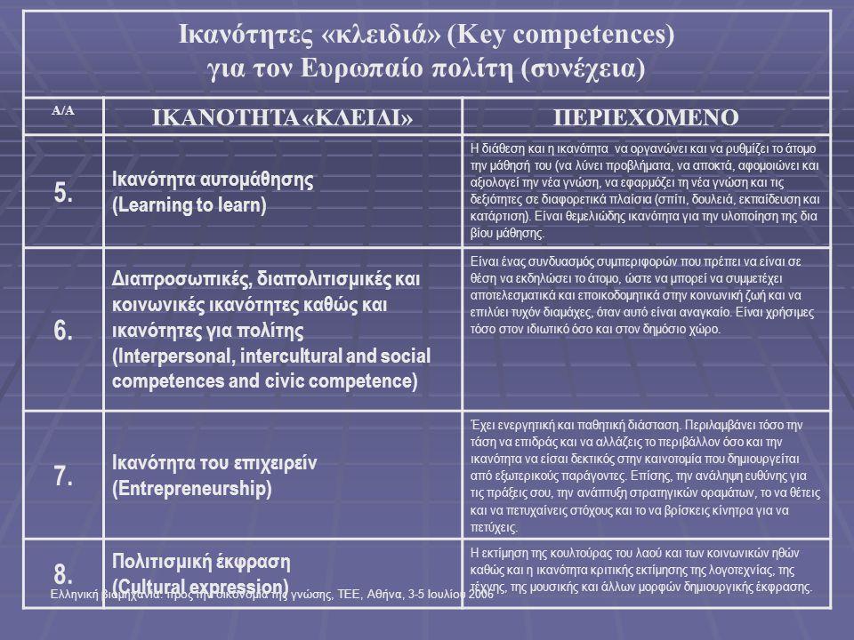 Ελληνική βιομηχανία: προς την οικονομία της γνώσης, ΤΕΕ, Αθήνα, 3-5 Ιουλίου 2006 Ικανότητες «κλειδιά» (Key competences) για τον Ευρωπαίο πολίτη (συνέχεια) A/Α ΙΚΑΝΟΤΗΤΑ «ΚΛΕΙΔΙ»ΠΕΡΙΕΧΟΜΕΝΟ 5.